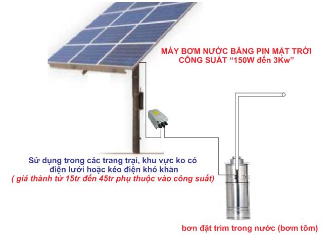 Máy bơm nước bằng điện mặt trời