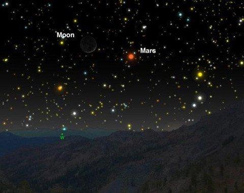 Những hiện tượng thiên văn kỳ thú không nên bỏ lỡ trong tháng 3/2017