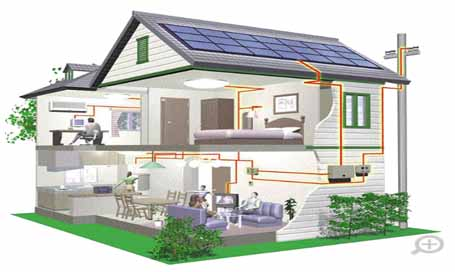Dự án thiết kế, chế tạo và SX thử nghiệm hệ thống inverter 3 pha nối lưới sử  dụng Pin mặt trời